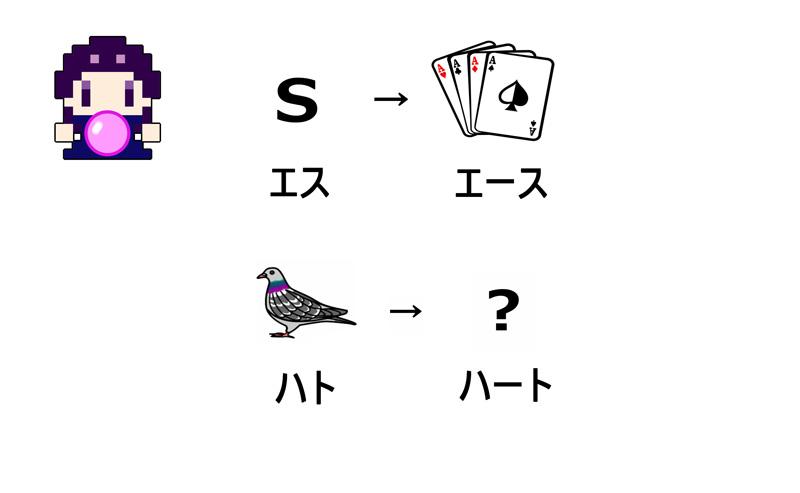 05占い師A